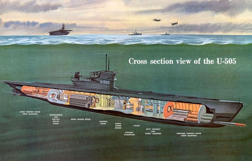 Submarine movies | Page 3 | Steve Hoffman Music Forums